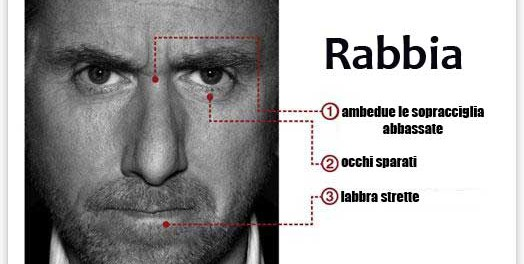 rabbia blogspot